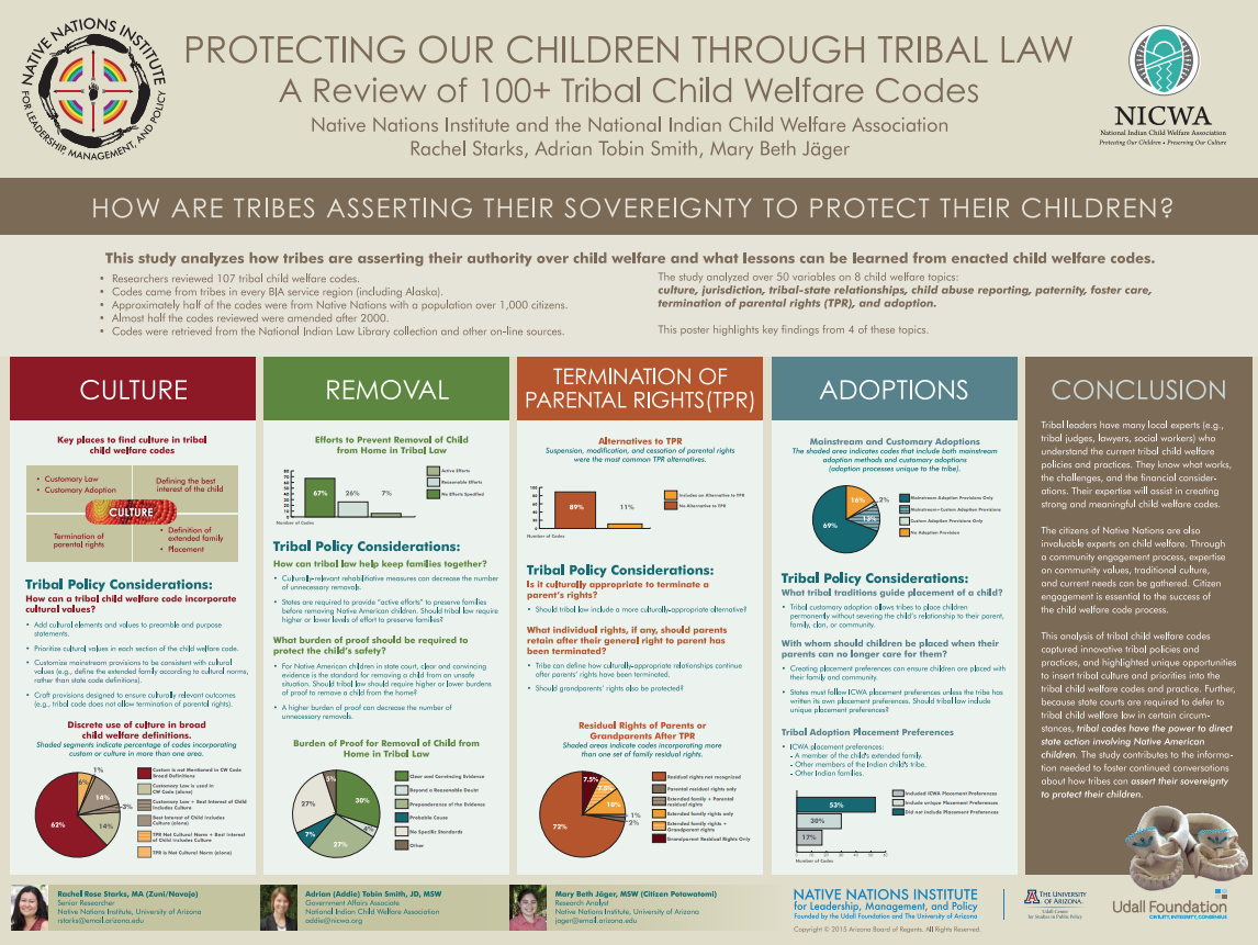 Protecting Our Children: A Review of 100+ Tribal Welfare Codes