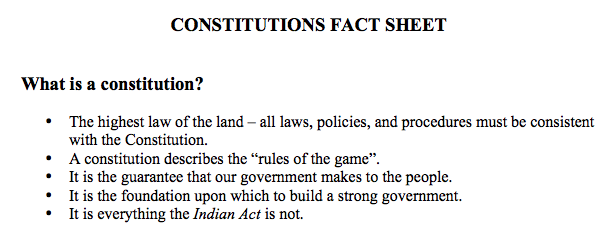 Constitutions Fact Sheet