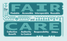 Working with the CARE principles: operationalising Indigenous data governance
